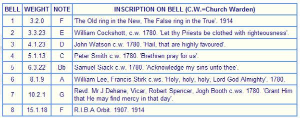bell_inscriptions